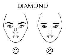 Finding A Brow To Fit Your Face Shape Press On With Alice